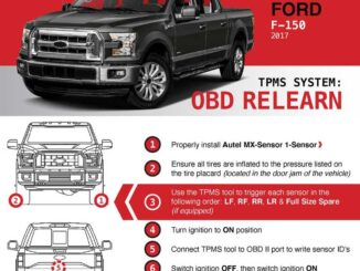 Autel Ts508 Do Obd Relearn For Ford F 150 Toyota Tundra 1